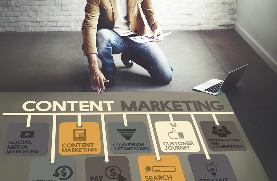 Oferta na Content Marketing